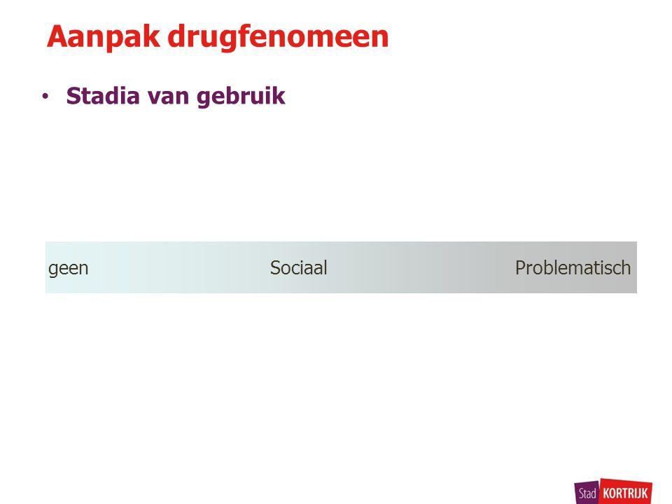Aanpak drugfenomeen Stadia van gebruik geen Sociaal Problematisch