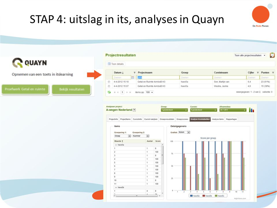 STAP 4: uitslag in its, analyses in Quayn