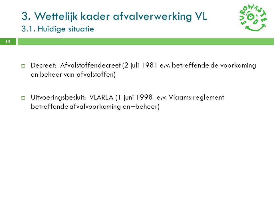 3. Wettelijk kader afvalverwerking VL 3.1. Huidige situatie