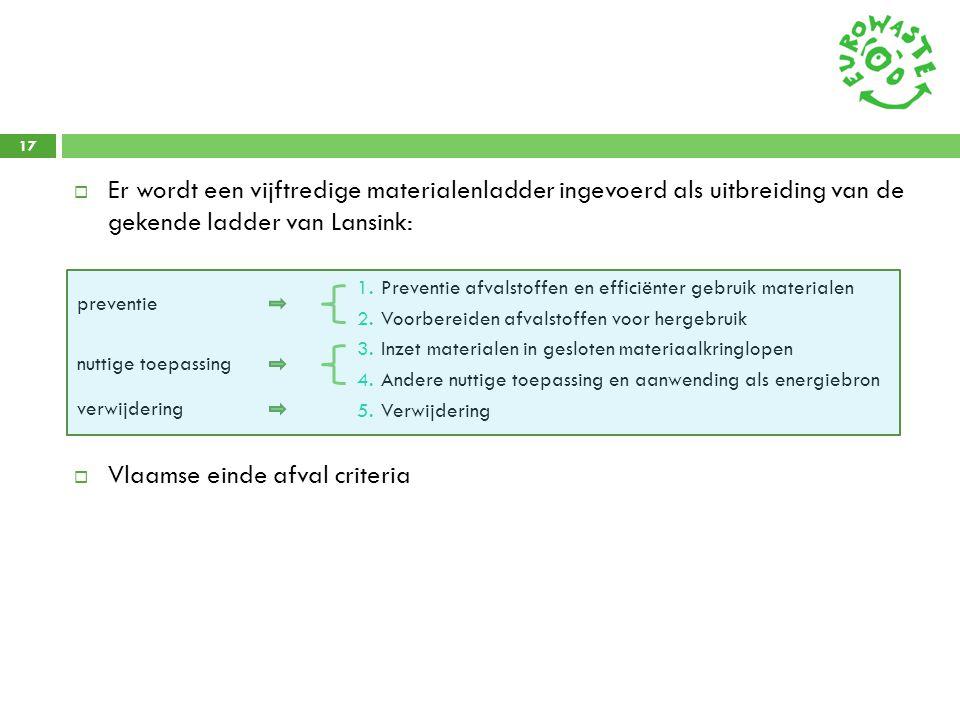 Vlaamse einde afval criteria