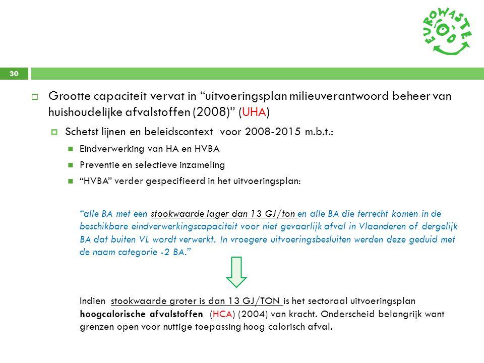 Grootte capaciteit vervat in uitvoeringsplan milieuverantwoord beheer van huishoudelijke afvalstoffen (2008) (UHA)