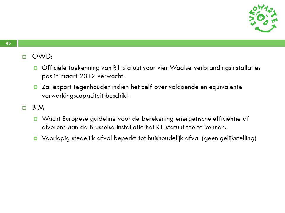 OWD: Officiële toekenning van R1 statuut voor vier Waalse verbrandingsinstallaties pas in maart 2012 verwacht.