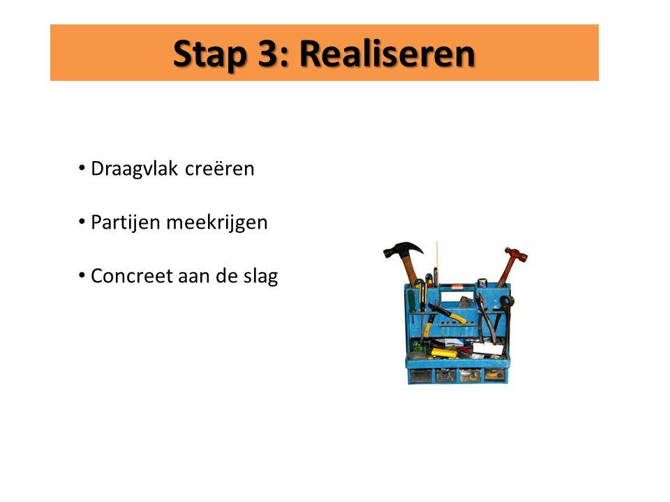 Stap 3: Realiseren Draagvlak creëren Partijen meekrijgen