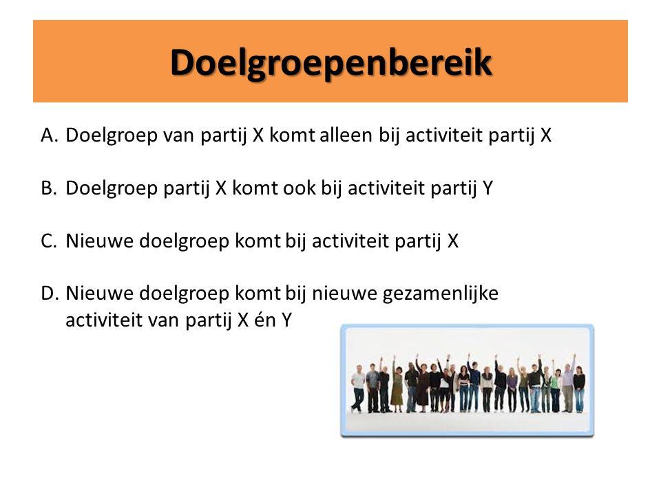 Doelgroepenbereik Doelgroep van partij X komt alleen bij activiteit partij X. Doelgroep partij X komt ook bij activiteit partij Y.