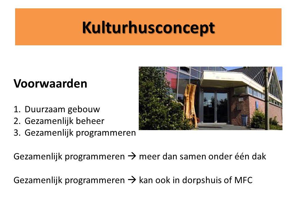 Kulturhusconcept Voorwaarden Duurzaam gebouw Gezamenlijk beheer