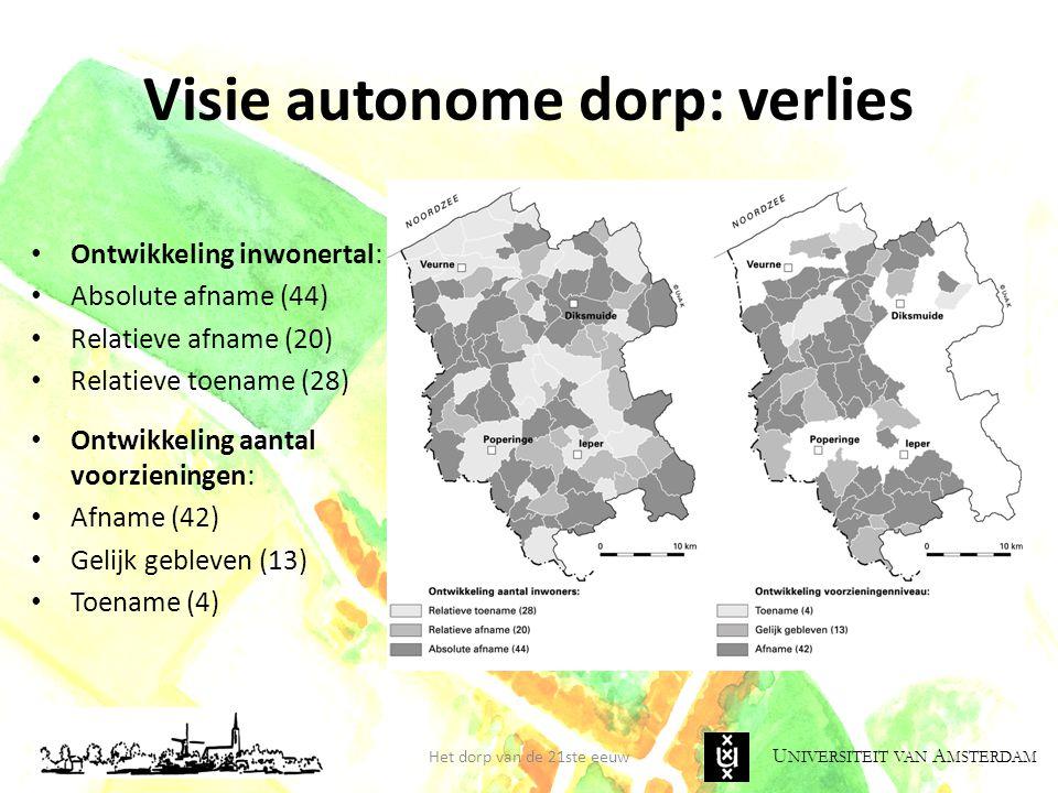 Visie autonome dorp: verlies