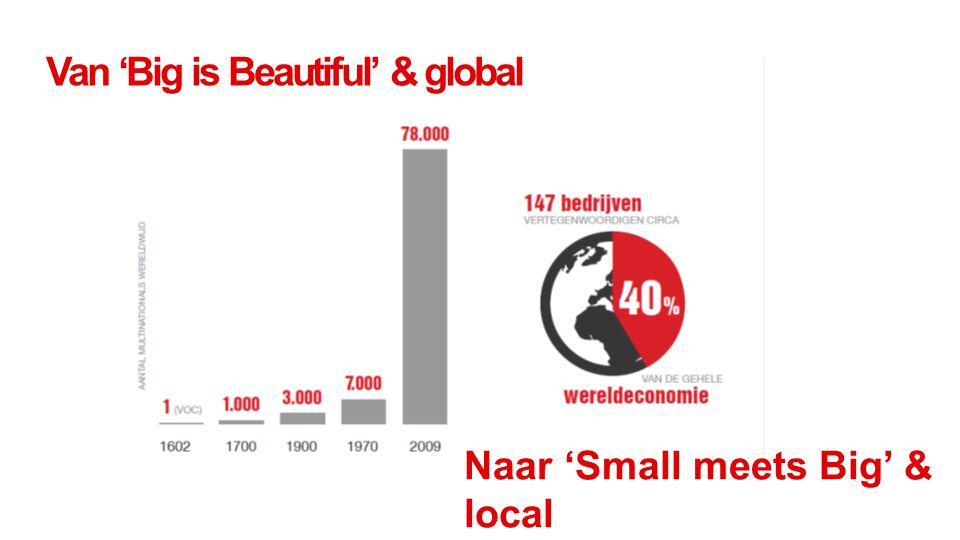 Van 'Big is Beautiful' & global