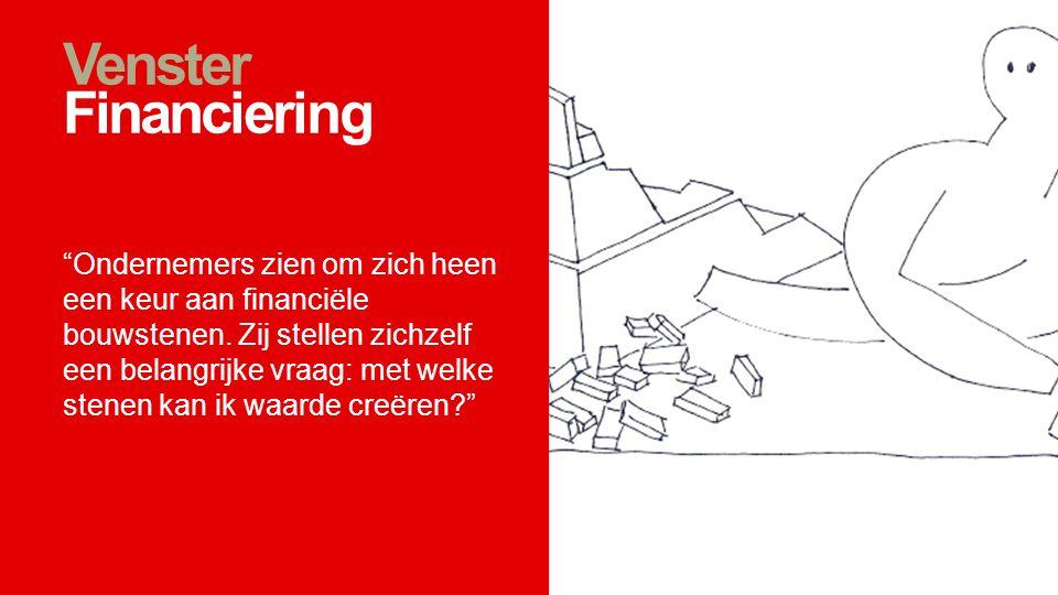 Venster Financiering