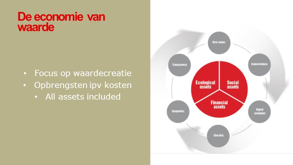 Focus op waardecreatie Opbrengsten ipv kosten All assets included