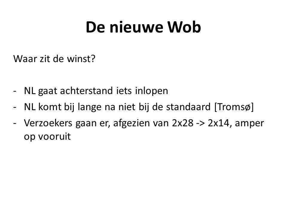 De nieuwe Wob Waar zit de winst NL gaat achterstand iets inlopen
