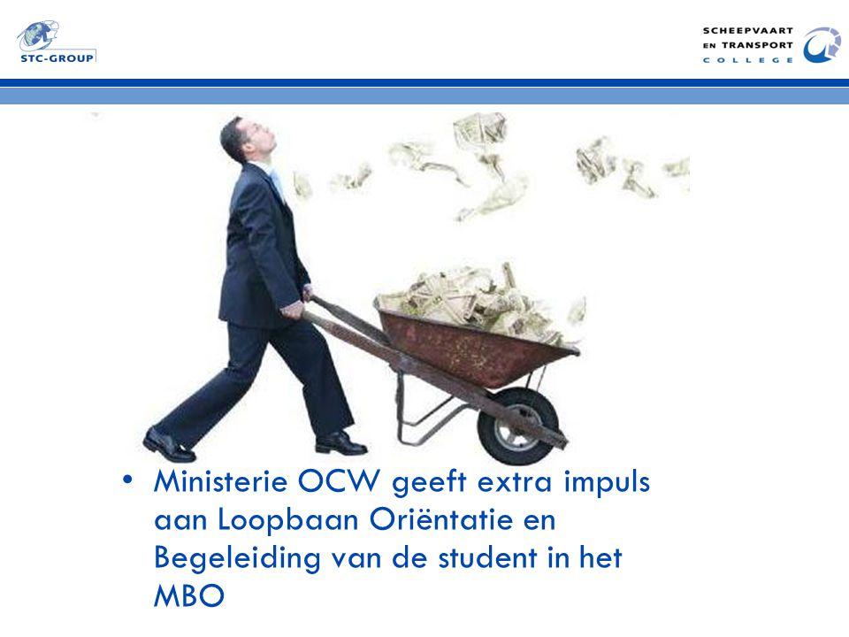 Ministerie OCW geeft extra impuls aan Loopbaan Oriëntatie en Begeleiding van de student in het MBO