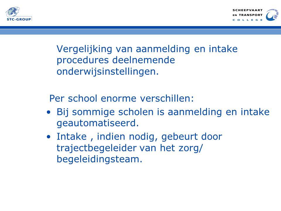 Vergelijking van aanmelding en intake procedures deelnemende onderwijsinstellingen.