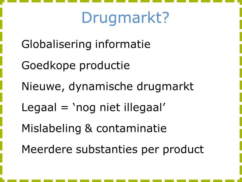 Drugmarkt Globalisering informatie Goedkope productie