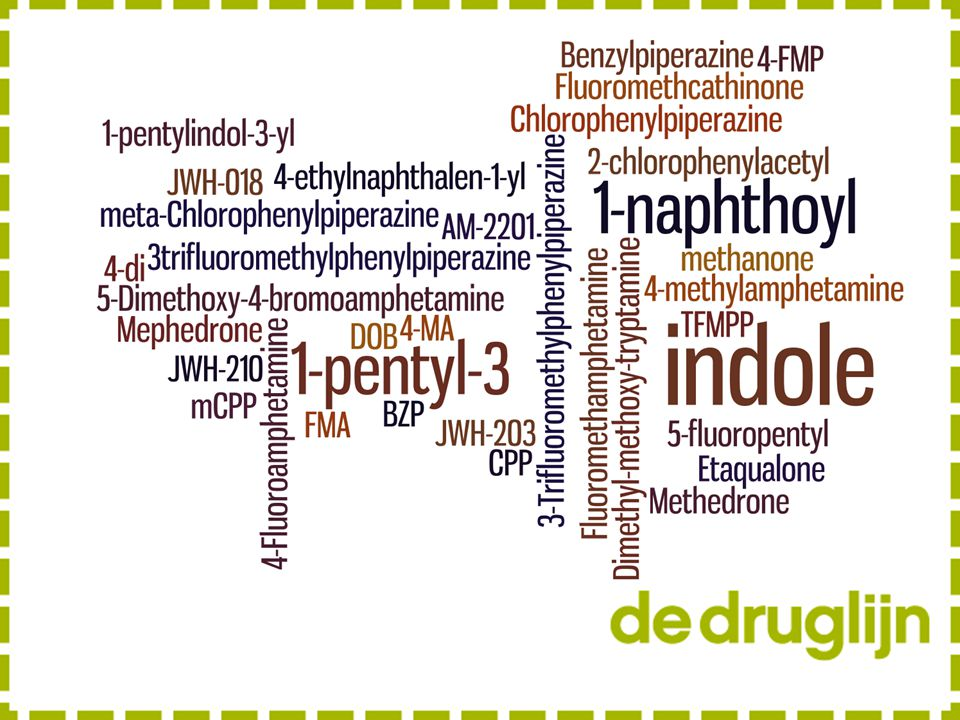 Deze producten werden in 2010 in België in beslag genomen