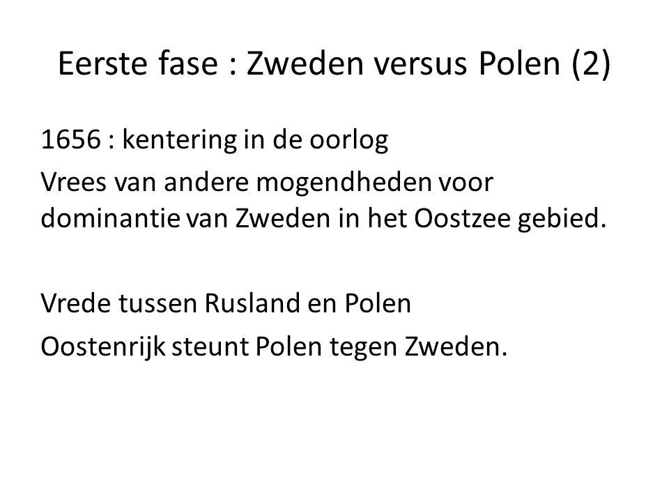 Eerste fase : Zweden versus Polen (2)