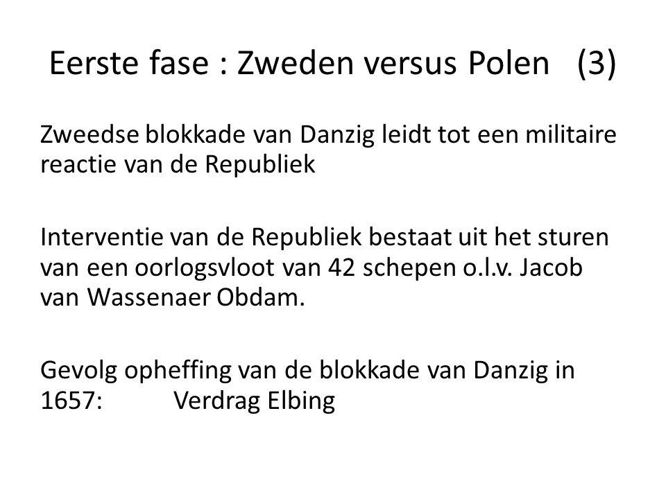 Eerste fase : Zweden versus Polen (3)