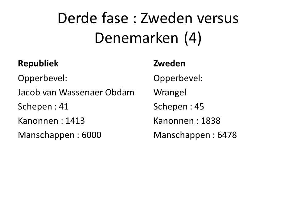 Derde fase : Zweden versus Denemarken (4)