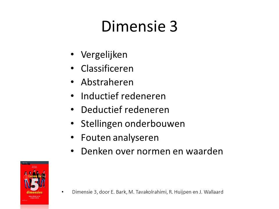 Dimensie 3 Vergelijken Classificeren Abstraheren Inductief redeneren