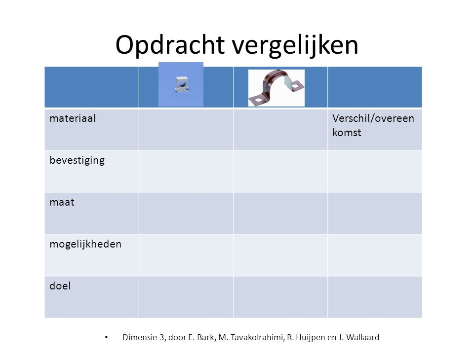 Opdracht vergelijken materiaal Verschil/overeenkomst bevestiging maat