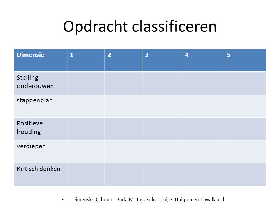 Opdracht classificeren