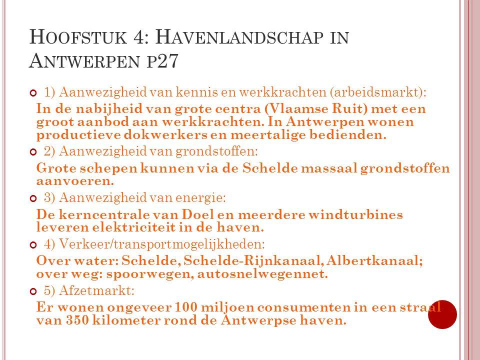Hoofstuk 4: Havenlandschap in Antwerpen p27