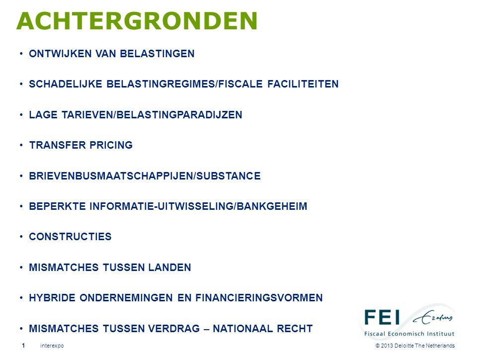 KERNONTWIKKELINGEN EU: MEDEDELING INZAKE TEGENGAAN VAN FRAUDE EN ONTDUIKING, EU (DECEMBER 2012) EU: TWEE AANBEVELINGEN (DECEMBER 2012)