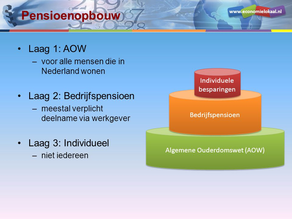 Algemene Ouderdomswet (AOW)