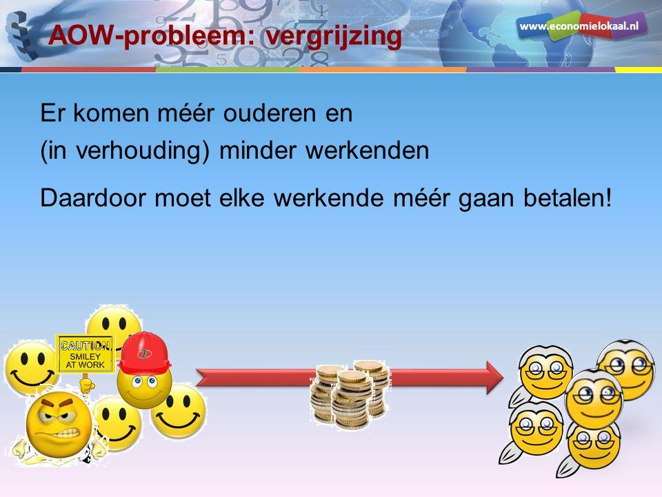 AOW-probleem: vergrijzing