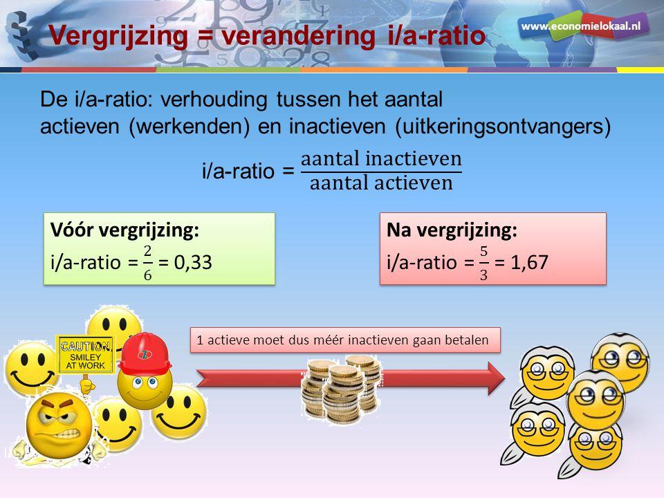 Vergrijzing = verandering i/a-ratio