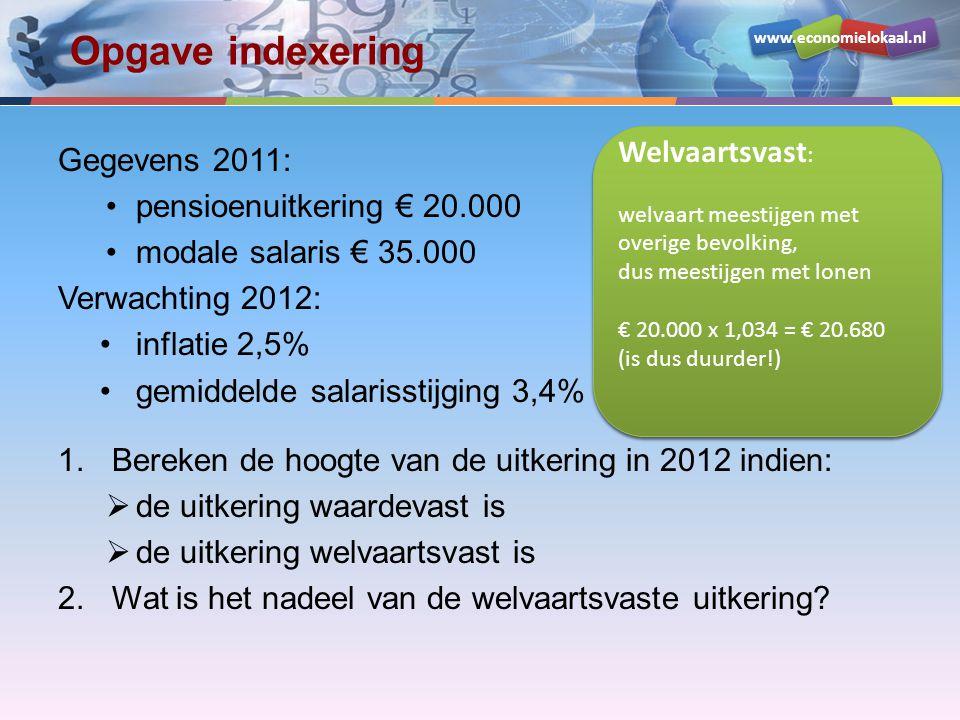 Opgave indexering Welvaartsvast: Gegevens 2011: Waardevast: