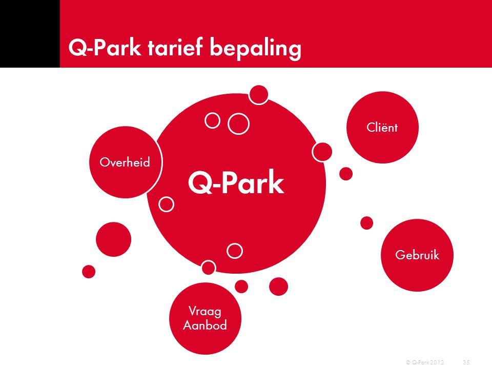 Q-Park tarief bepaling