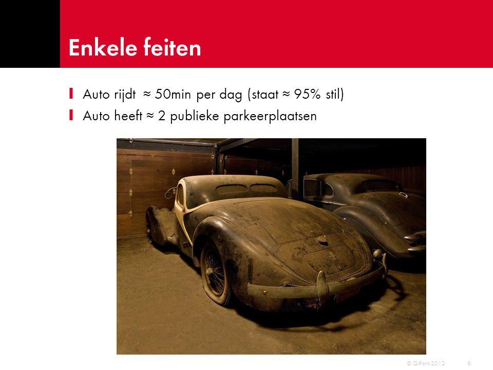 Enkele feiten Auto rijdt ≈ 50min per dag (staat ≈ 95% stil)