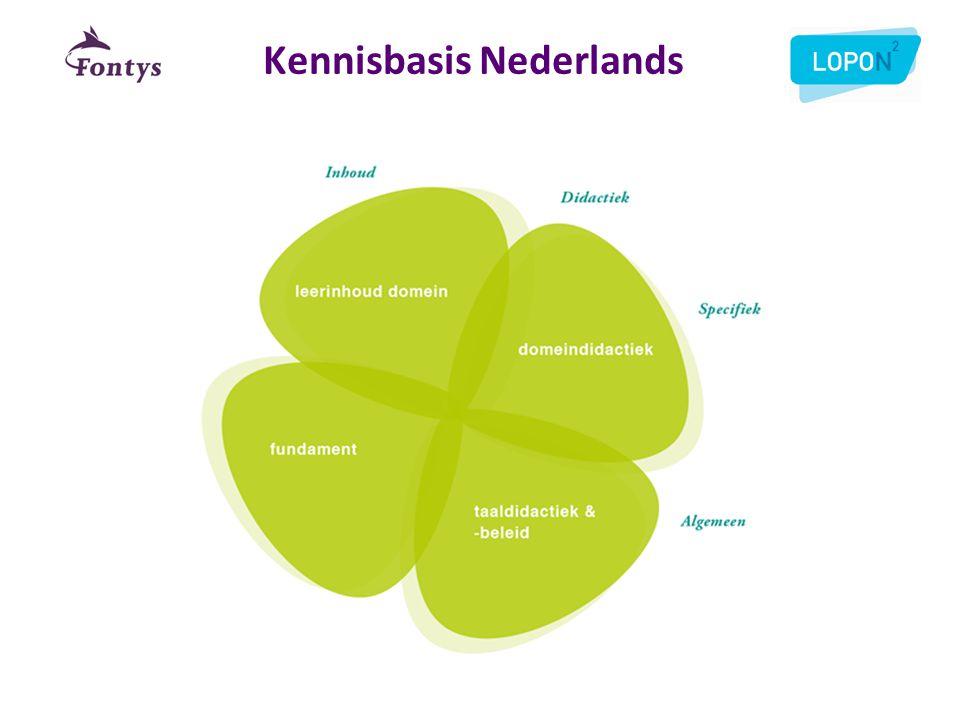 Kennisbasis Nederlands