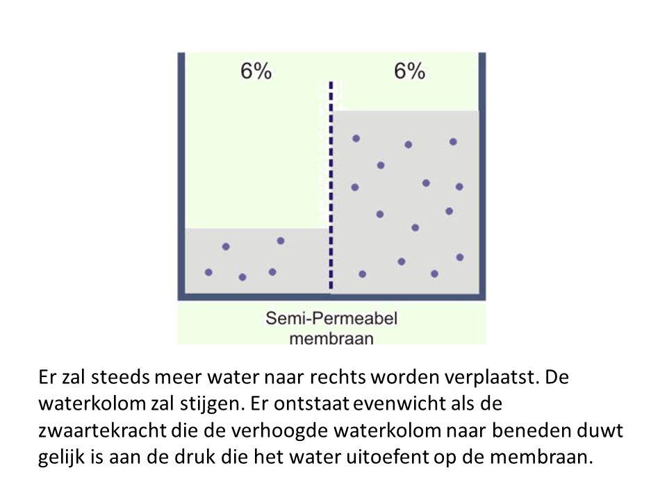Er zal steeds meer water naar rechts worden verplaatst