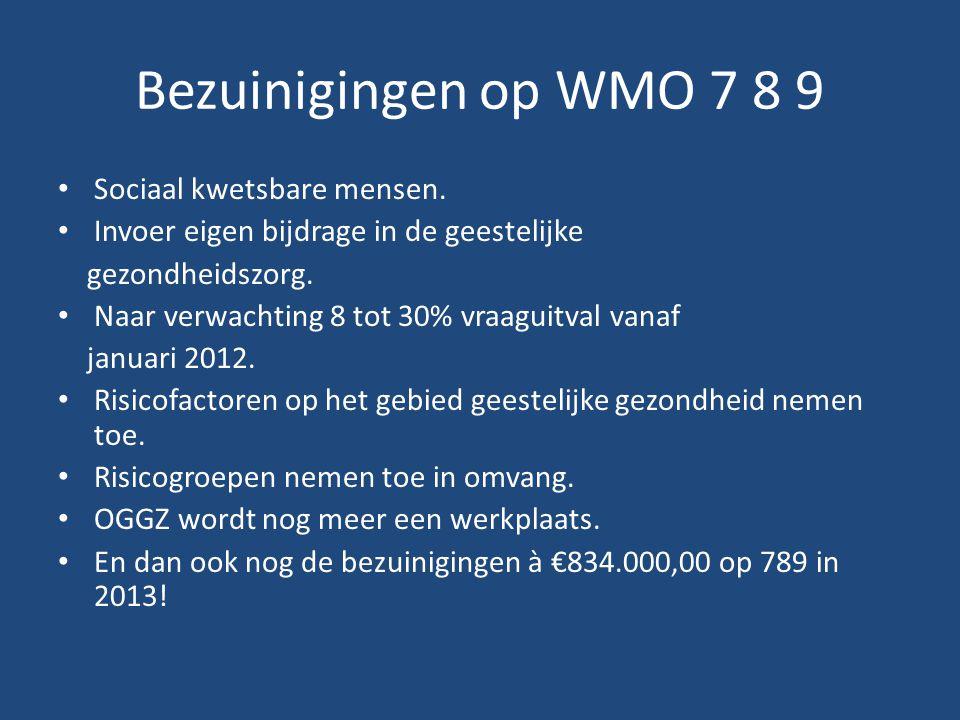 Bezuinigingen op WMO 7 8 9 Sociaal kwetsbare mensen.