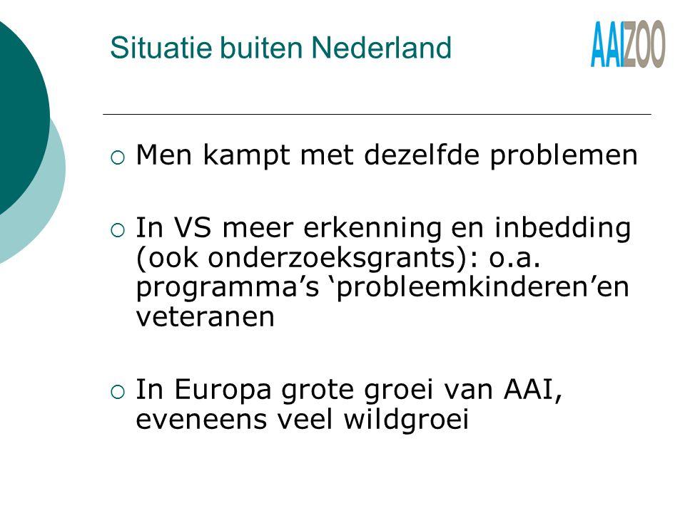Situatie buiten Nederland