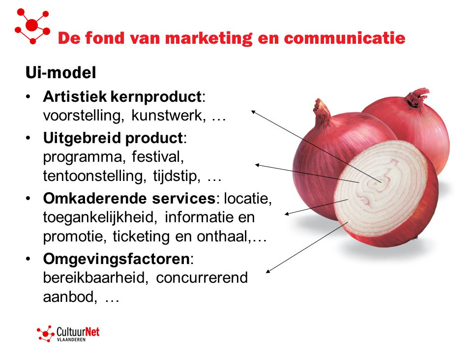 De fond van marketing en communicatie