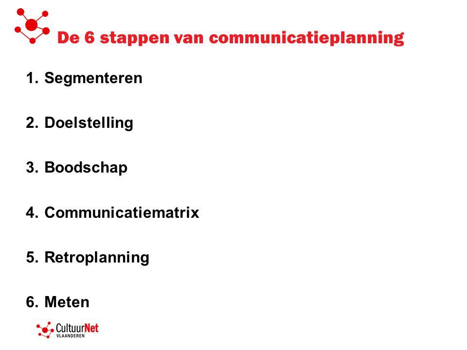 De 6 stappen van communicatieplanning