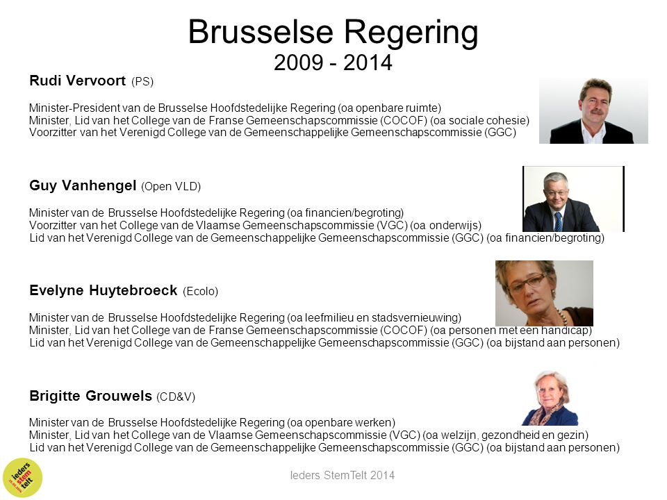 Brusselse Regering 2009 - 2014 Rudi Vervoort (PS)