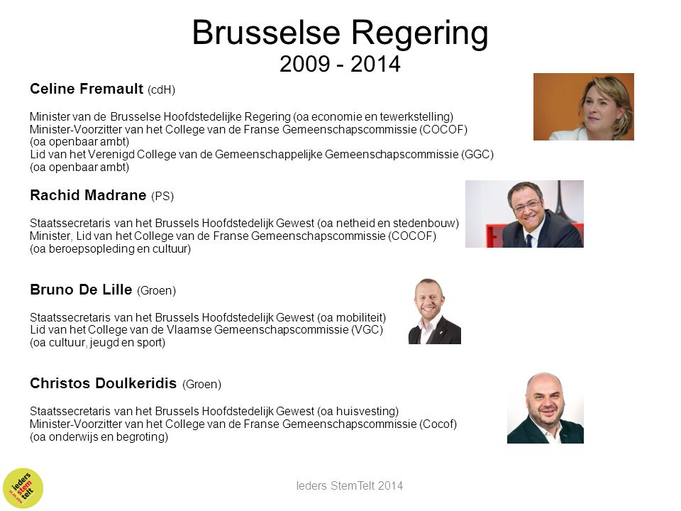Brusselse Regering 2009 - 2014 Celine Fremault (cdH)