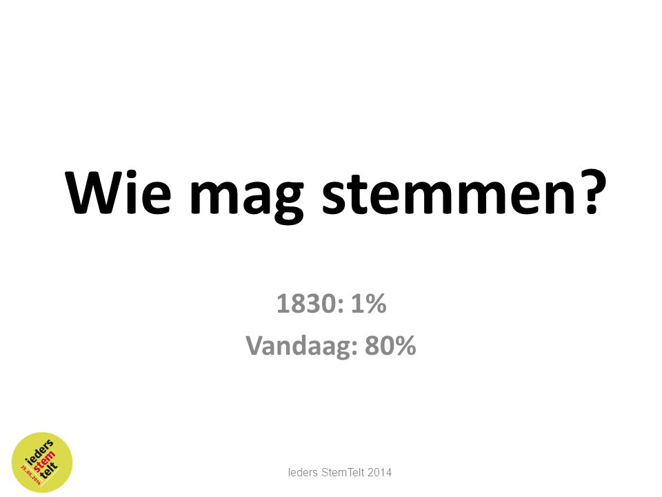 Wie mag stemmen 1830: 1% Vandaag: 80% Ieders StemTelt 2014