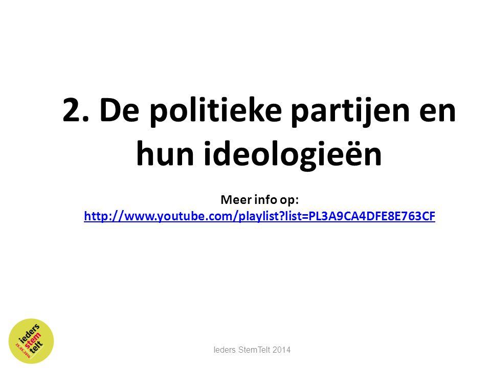 2. De politieke partijen en hun ideologieën Meer info op: http://www