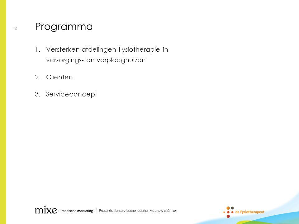 Programma Versterken afdelingen Fysiotherapie in verzorgings- en verpleeghuizen. Cliënten. Serviceconcept.