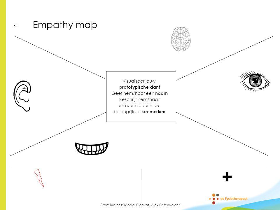 + Empathy map wat DENKT EN VOELT hij/zij wat doet er echt toe