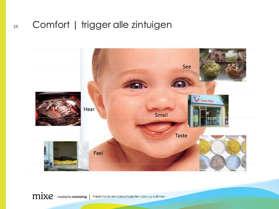 Comfort | trigger alle zintuigen