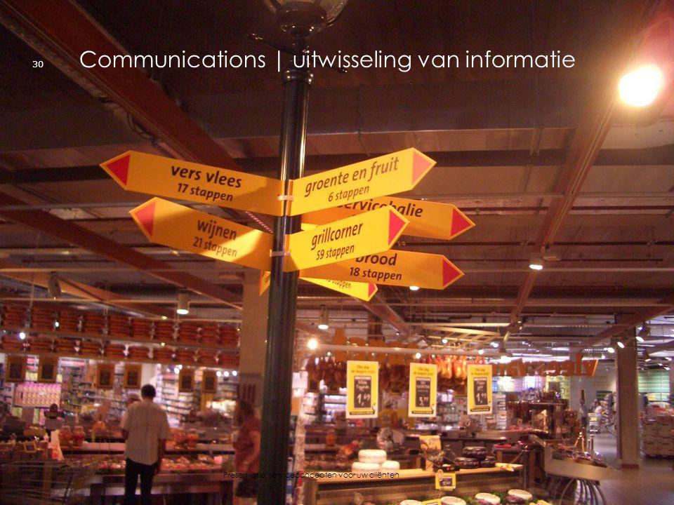 Communications | uitwisseling van informatie