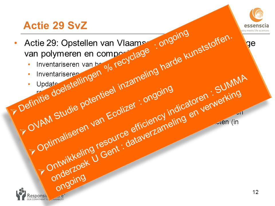 Actie 29 SvZ Definitie doelstellingen % recyclage : ongoing