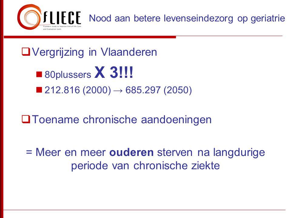 Vergrijzing in Vlaanderen
