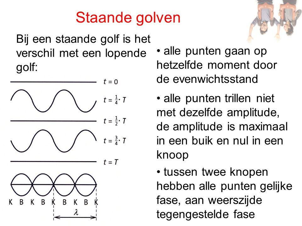 Staande golven Bij een staande golf is het verschil met een lopende golf: alle punten gaan op hetzelfde moment door de evenwichtsstand.