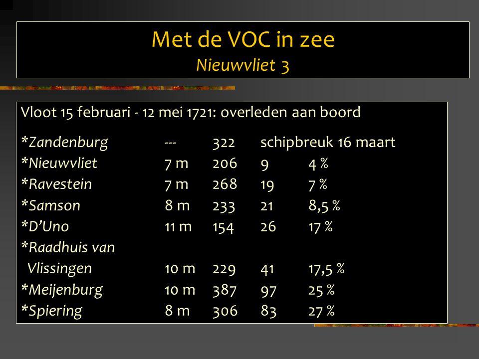 Met de VOC in zee Nieuwvliet 3